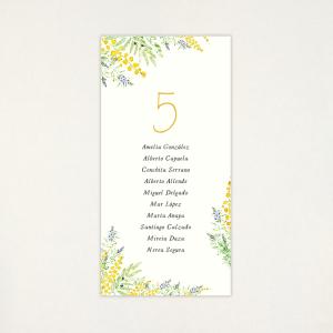 """Lista mesa boda - """"ALEGRÍA"""""""